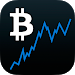 Download Bitcoin Ticker Widget 1.8.41 APK
