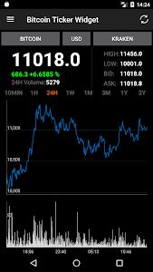 Download Bitcoin Ticker Widget 1.8.40 APK