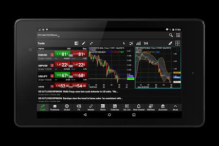 Download NetDania Stock & Forex Trader 3.6.6 APK